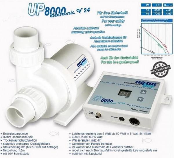 Universal BLDC Kreiselpumpe UP 8000 electronic 24V